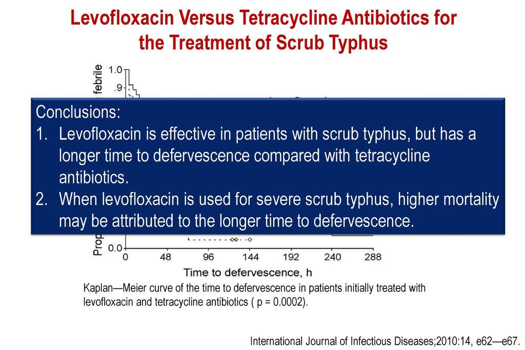 Levofloxacin Versus Tetracycline Antibiotics for the Treatment of Scrub Typhus