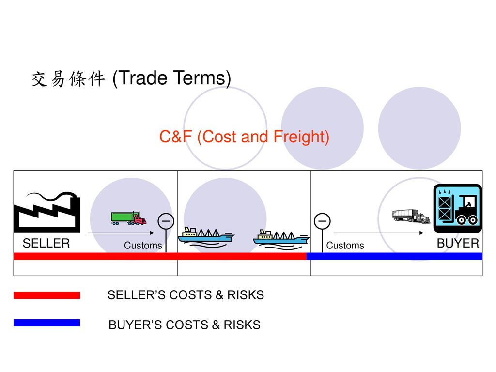 交易條件 (Trade Terms) C&F (Cost and Freight) SELLER BUYER