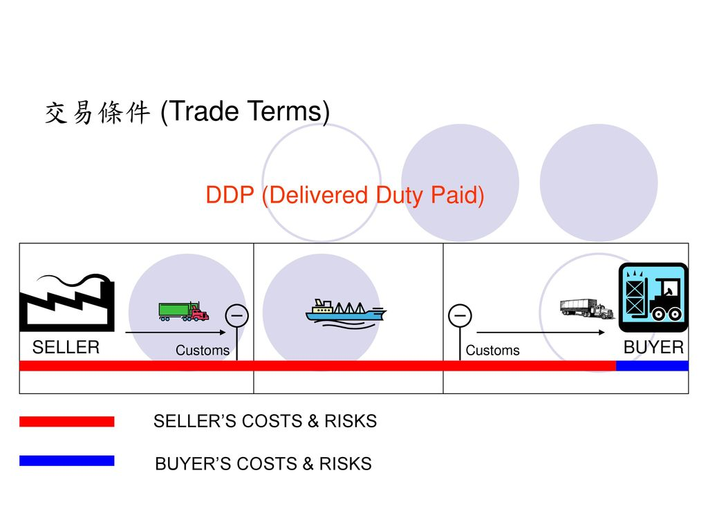 交易條件 (Trade Terms) DDP (Delivered Duty Paid) SELLER BUYER
