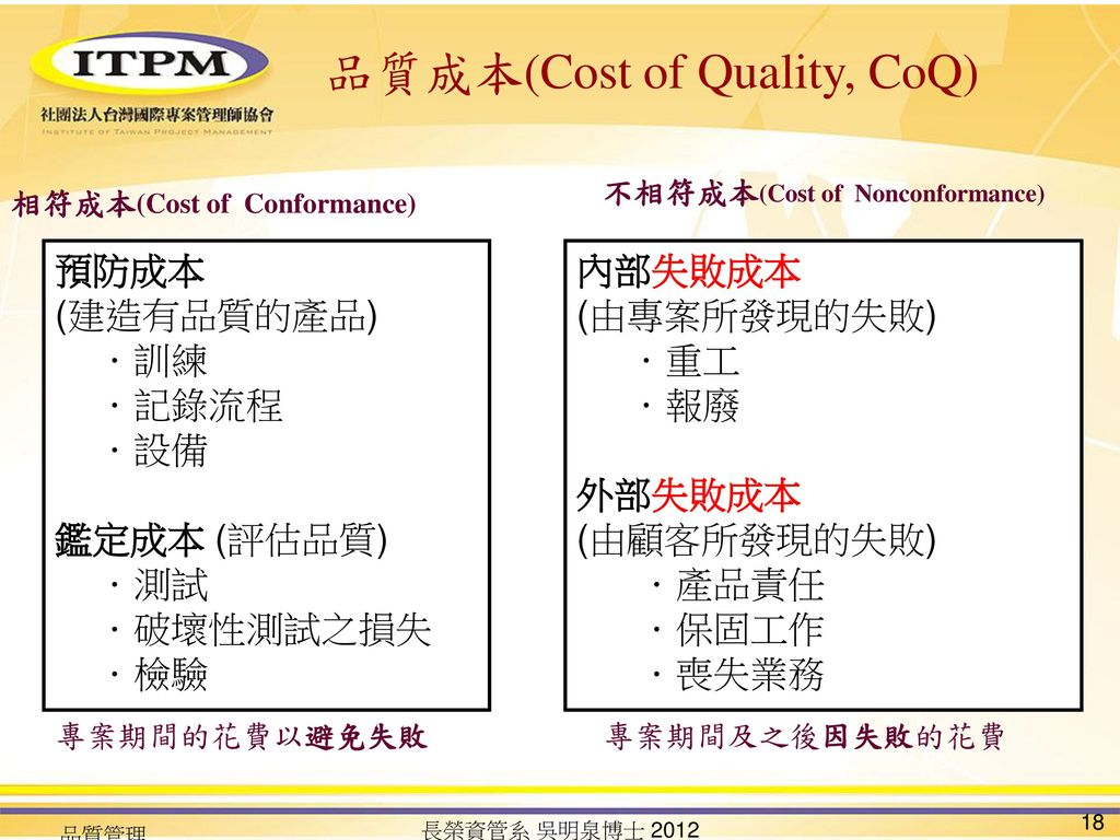 品質成本(Cost of Quality, CoQ)
