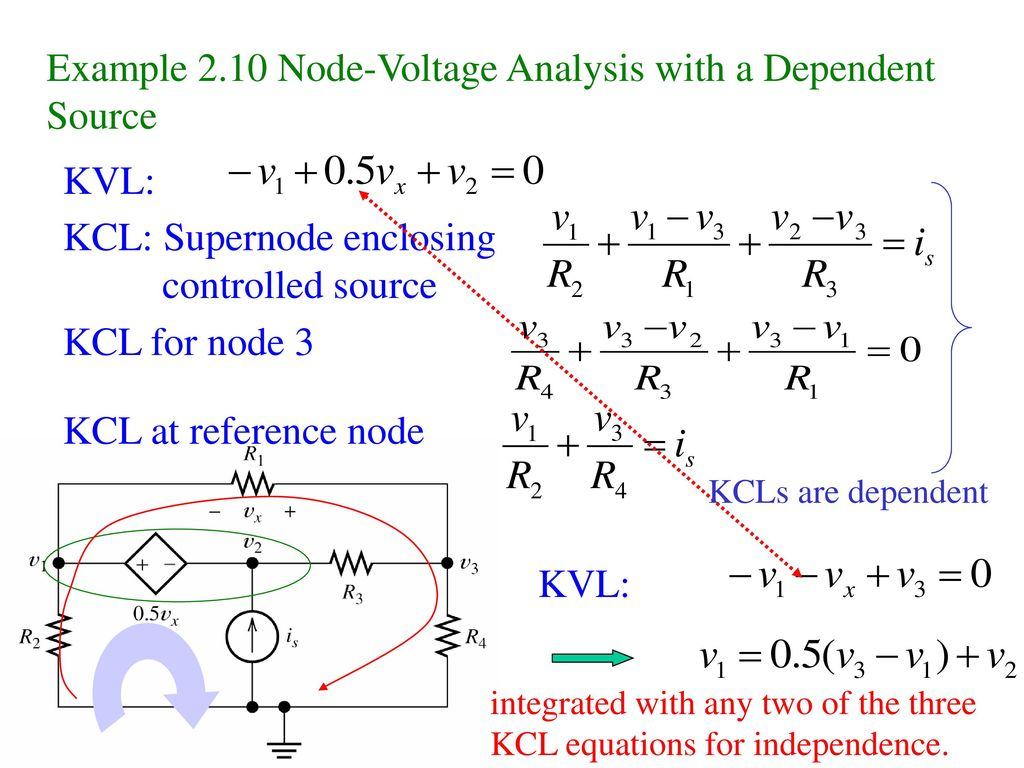 Example 2.10 Node-Voltage Analysis with a Dependent Source