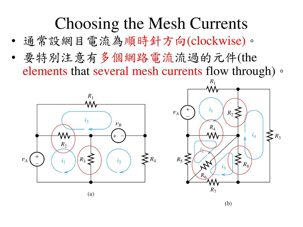 Choosing the Mesh Currents