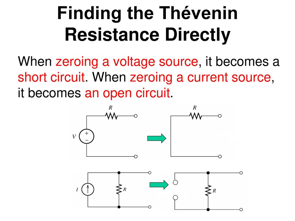 Finding the Thévenin Resistance Directly