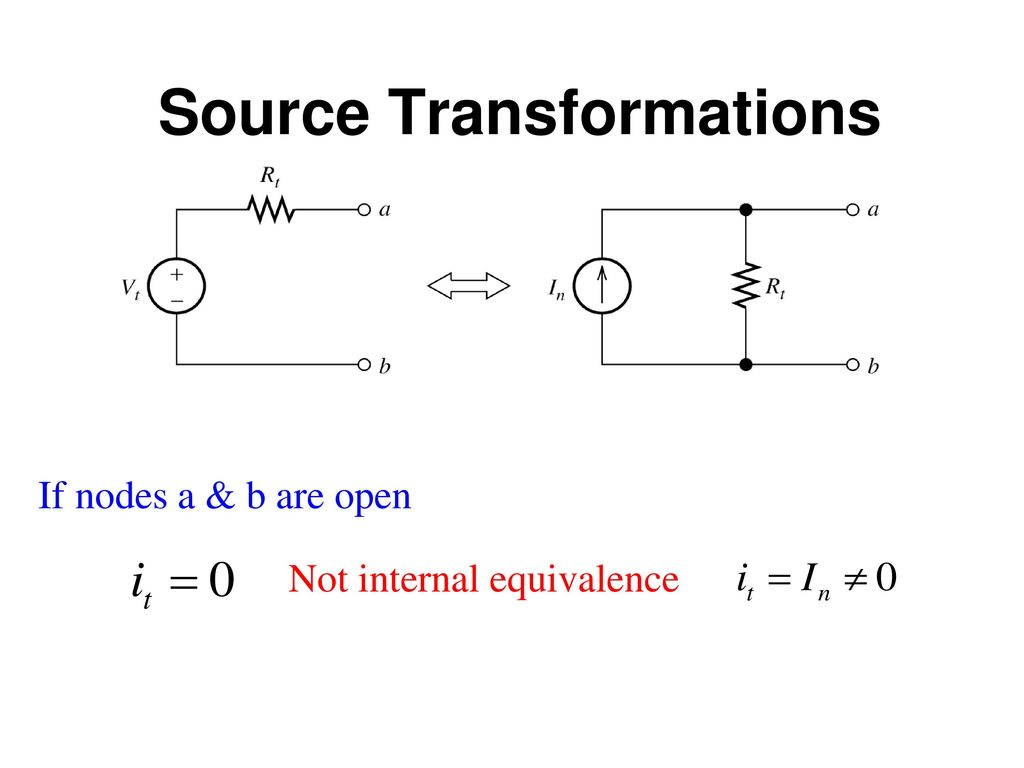 Source Transformations