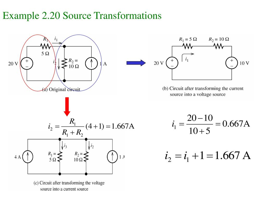 Example 2.20 Source Transformations