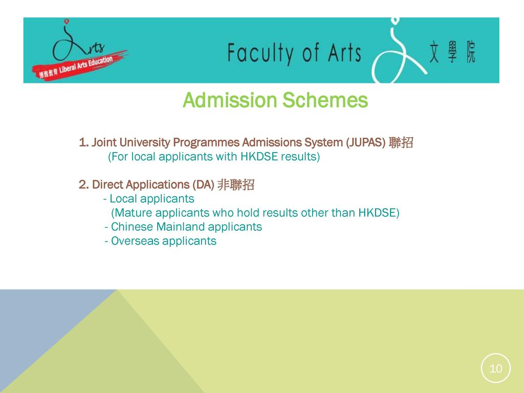 Admission Schemes 1. Joint University Programmes Admissions System (JUPAS) 聯招. (For local applicants with HKDSE results)