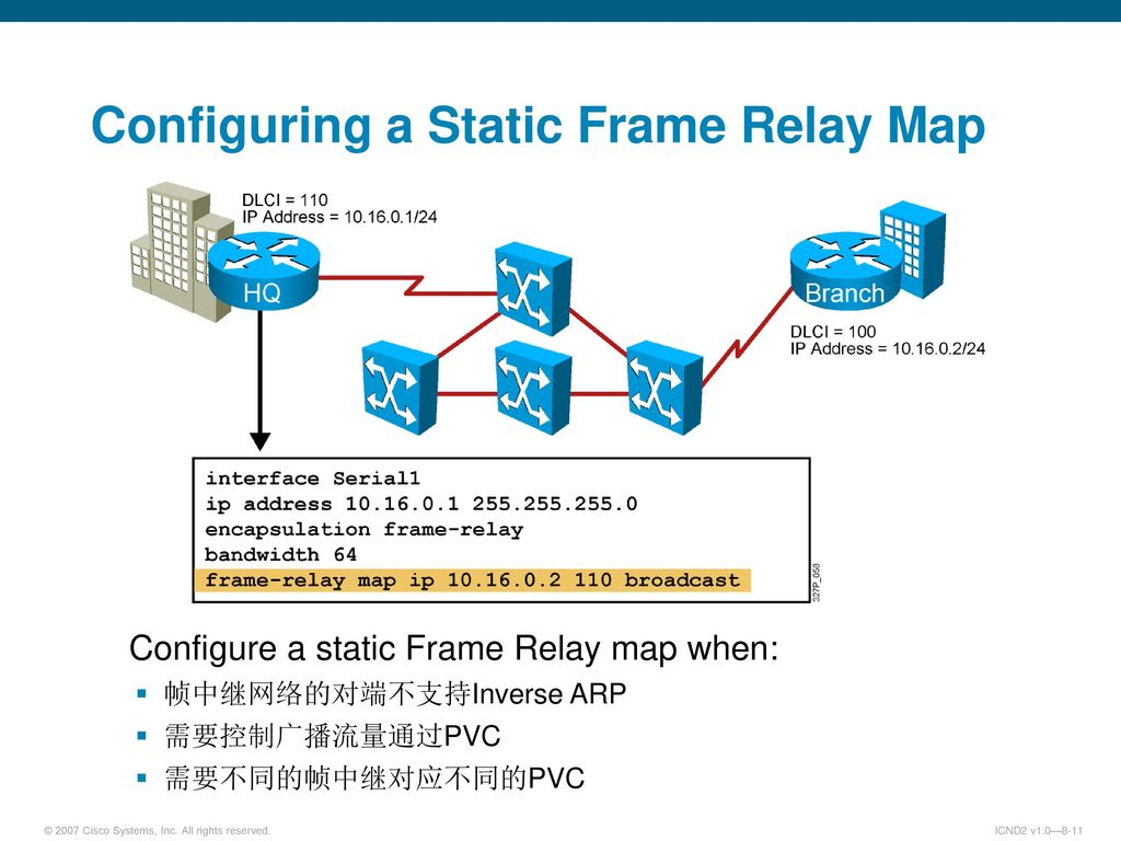 Module 6 3 Wan Frame Relay Ppt Download Basic Commands Configuring A Static Map