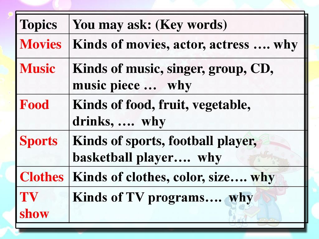 Topics You may ask: (Key words) Movies. Kinds of movies, actor, actress …. why. Music. Kinds of music, singer, group, CD, music piece … why.