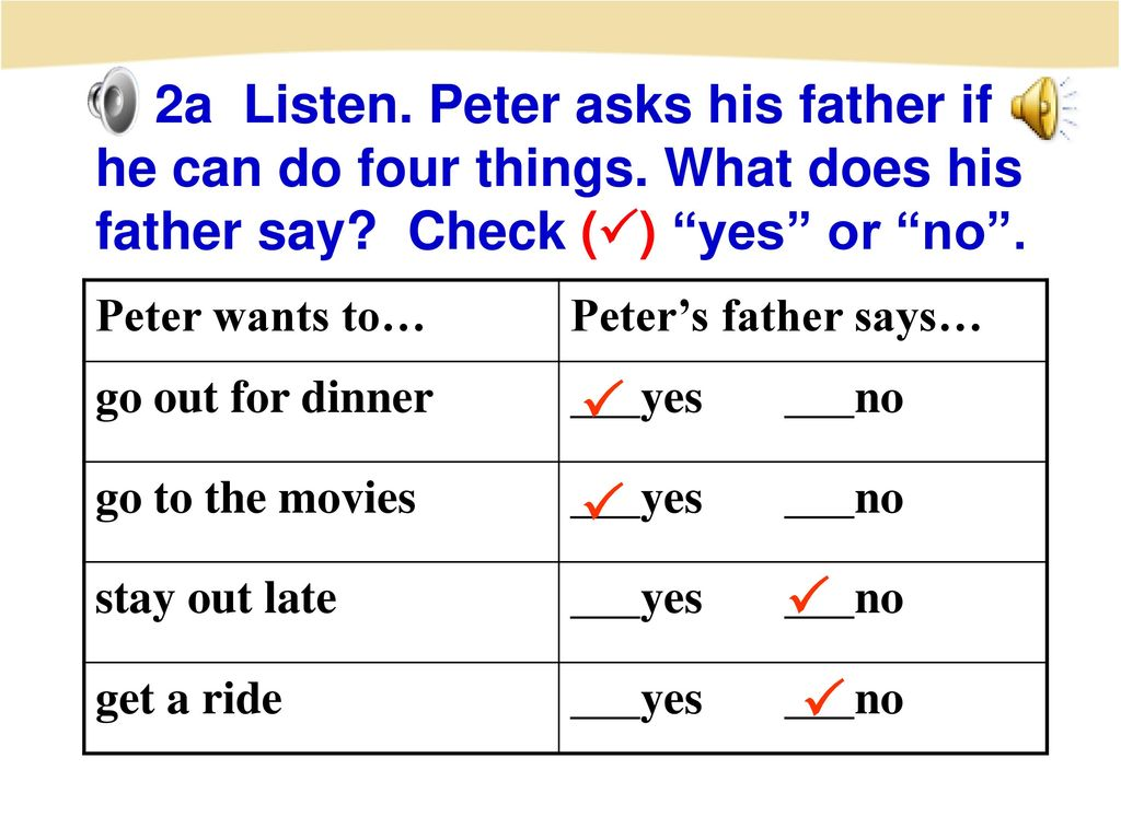 2a Listen. Peter asks his father if he can do four things