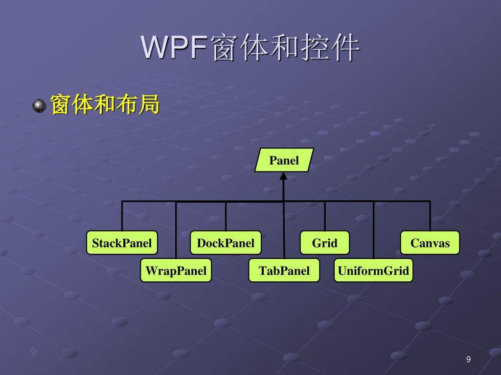 郑宇军《C#语言程序设计(第3版)》 清华大学出版社- ppt download