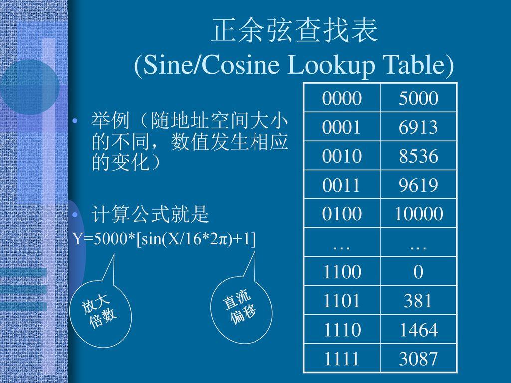 DDS原理与应用通信工程2002级李忠琦  - ppt download