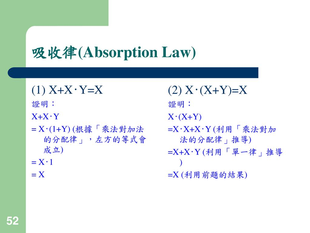 吸收律(Absorption Law) (1) X+X‧Y=X (2) X‧(X+Y)=X 證明: X+X‧Y