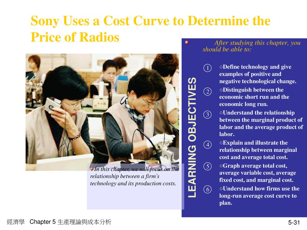 Sony Uses a Cost Curve to Determine the Price of Radios