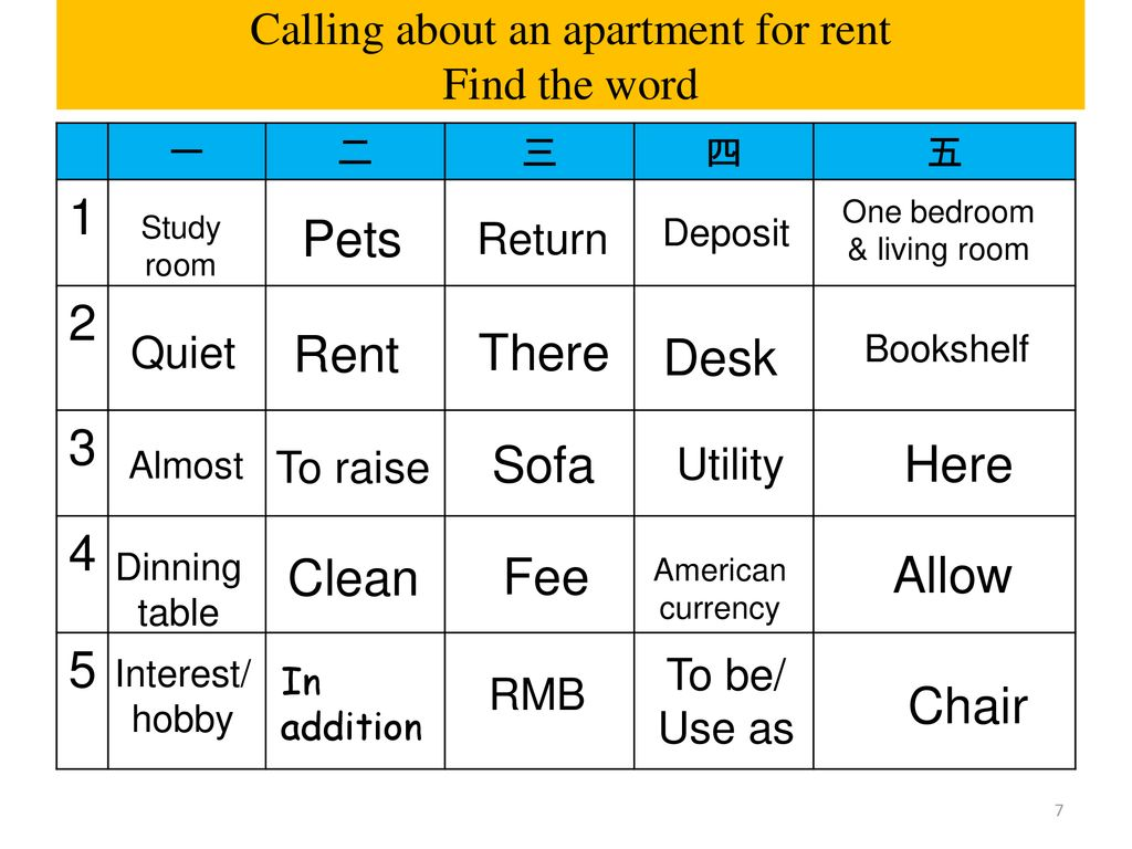 Calling about an apartment for rent Find the word