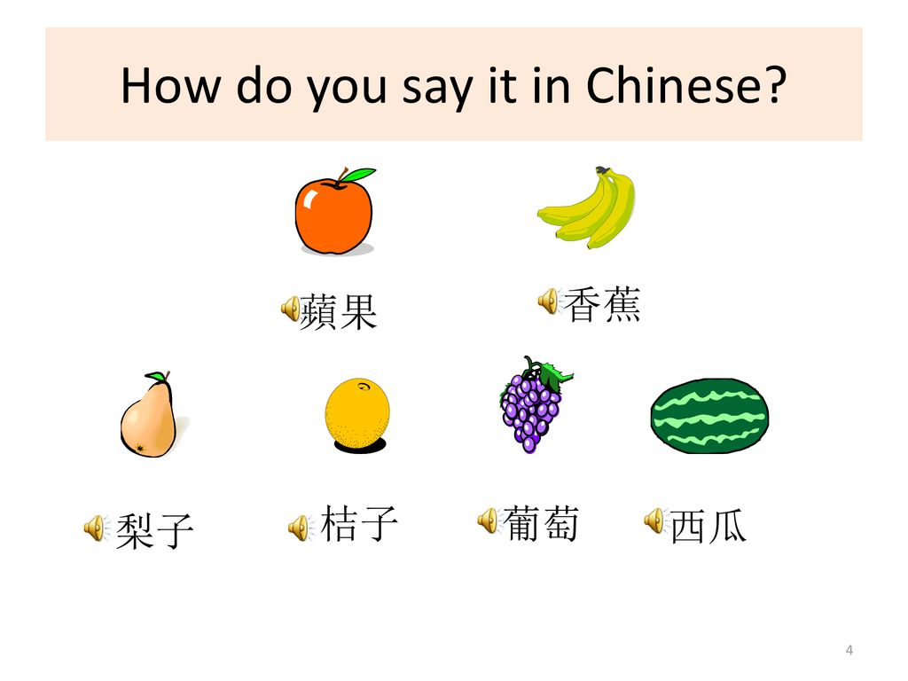 How do you say it in Chinese
