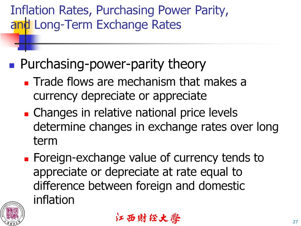 purchasing power parity theory of exchange rate determination