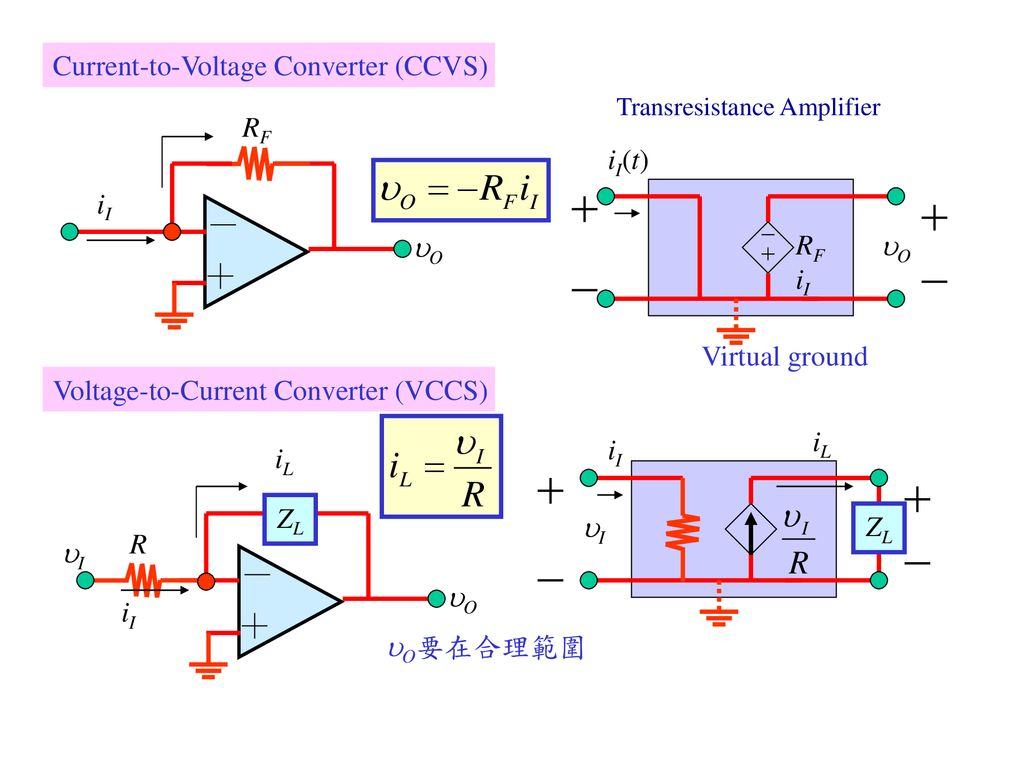 Current-to-Voltage Converter (CCVS)