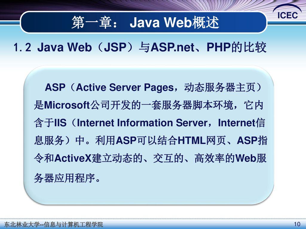dec70b6c8fbb7 第一章: Java Web概述1.2 Java Web(JSP)与ASP.