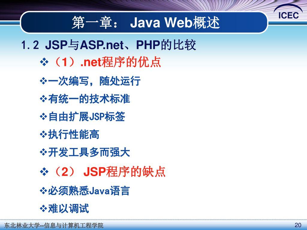 171dcc682bb0f 第一章: Java Web 开发技术概述. - ppt download