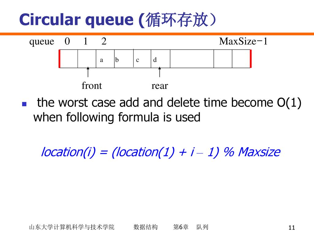 Circular Queue In C