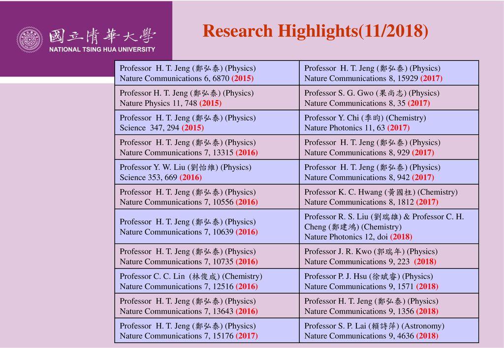 清華大學理學院願景、現況、規劃College of Science, NTHU