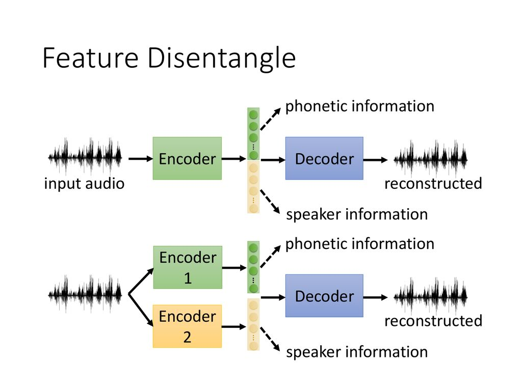 More About Auto-encoder - ppt download