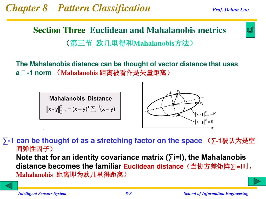 Chapter 8 Pattern Classification Prof  Dehan Luo - ppt download